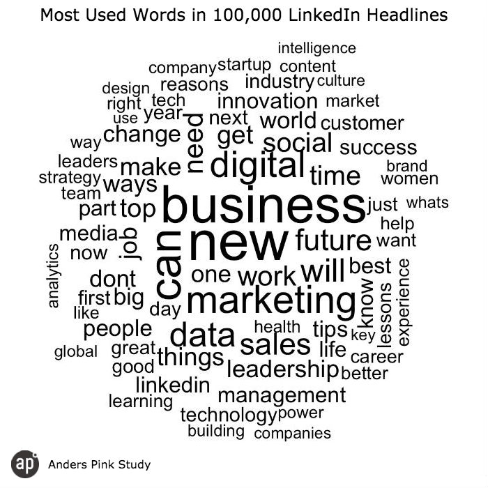 linkedin-headlines-anders-pink